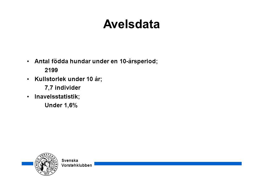 Avelsdata Antal födda hundar under en 10-årsperiod; 2199