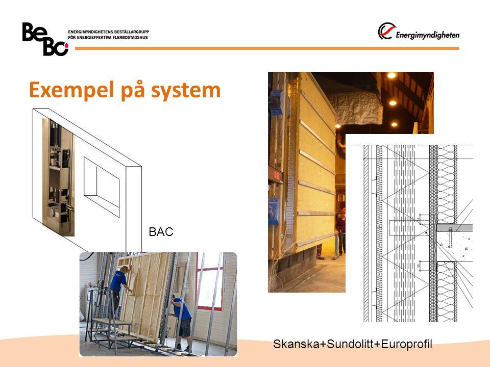 Exempel på system BAC Skanska+Sundolitt+Europrofil