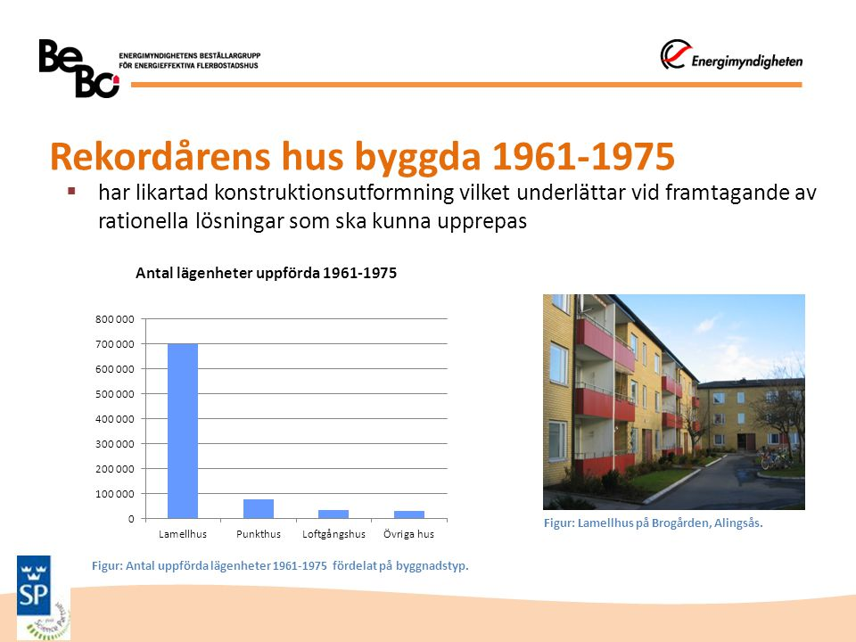 Rekordårens hus byggda 1961-1975