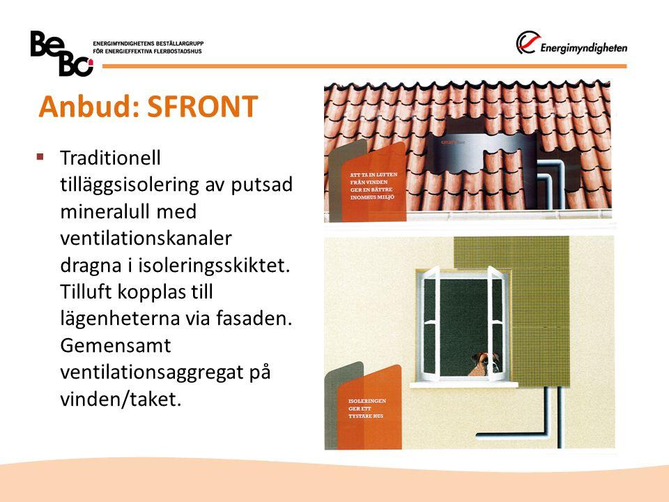 Anbud: SFRONT