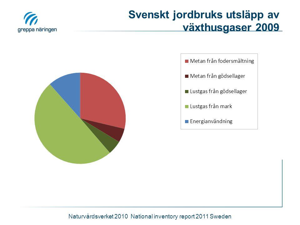 Svenskt jordbruks utsläpp av växthusgaser 2009