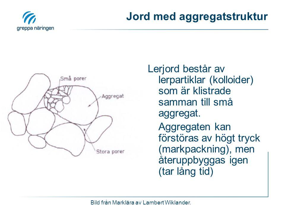 Jord med aggregatstruktur