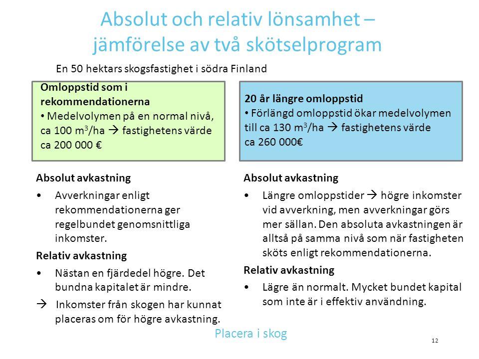 Absolut och relativ lönsamhet – jämförelse av två skötselprogram