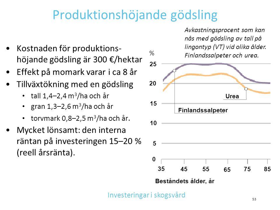 Produktionshöjande gödsling