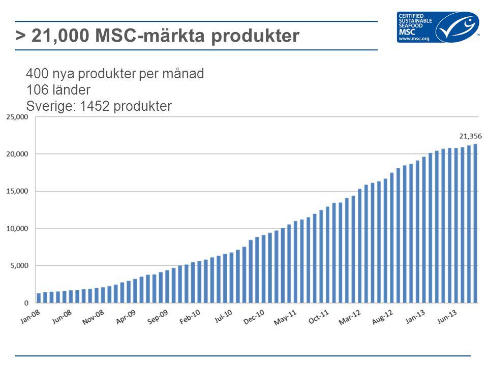 > 21,000 MSC-märkta produkter