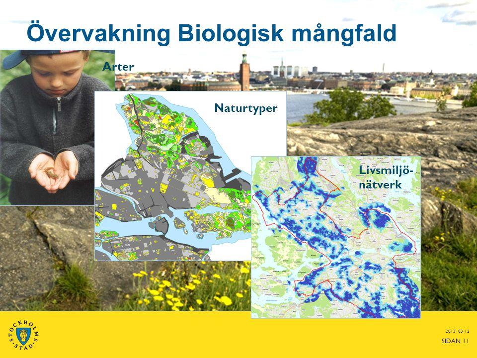 Övervakning Biologisk mångfald