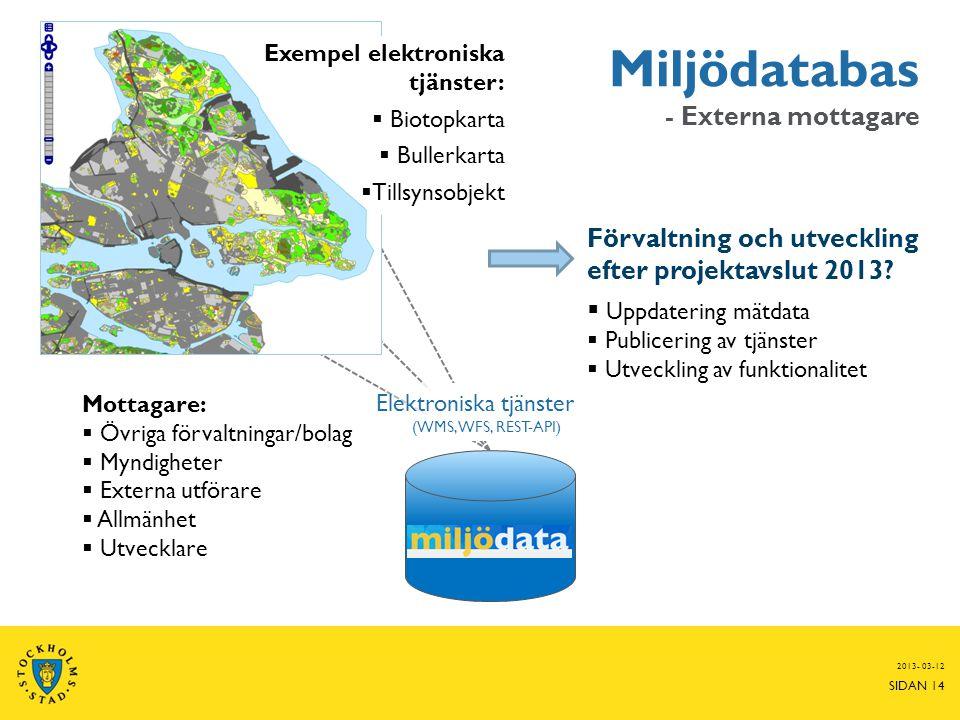 Miljödatabas - Externa mottagare