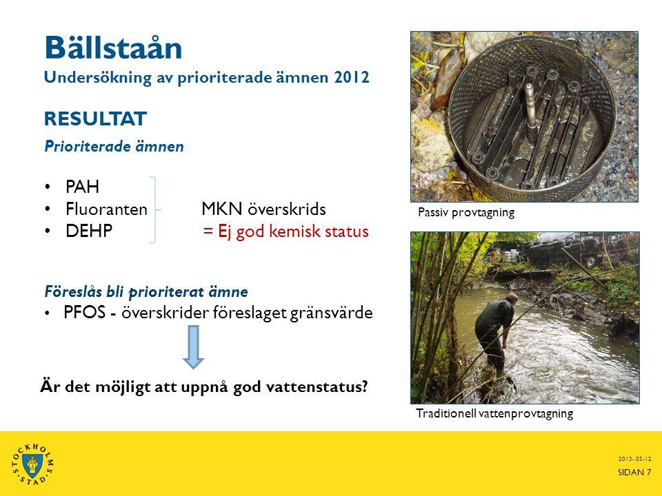 Bällstaån Undersökning av prioriterade ämnen 2012 RESULTAT