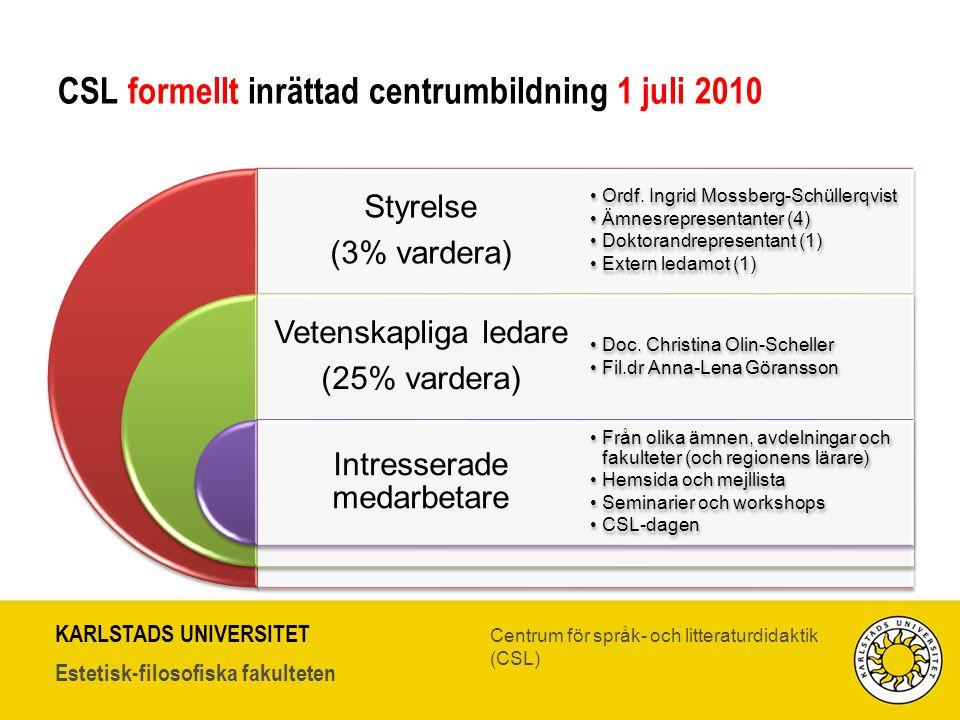 CSL formellt inrättad centrumbildning 1 juli 2010