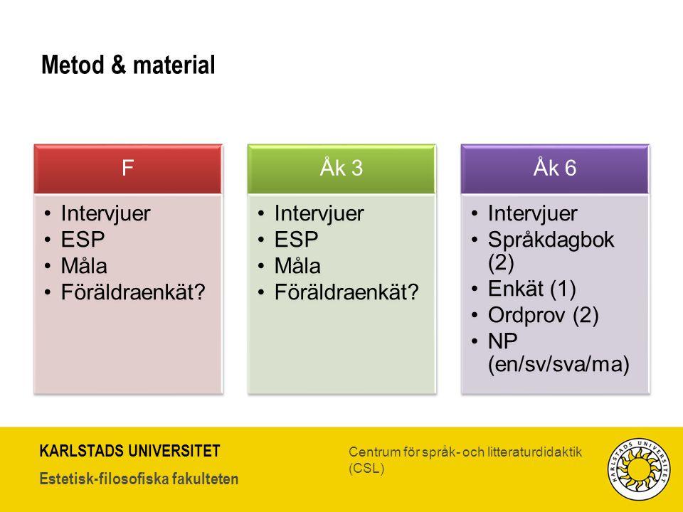 Metod & material F Intervjuer ESP Måla Föräldraenkät Åk 3 Åk 6