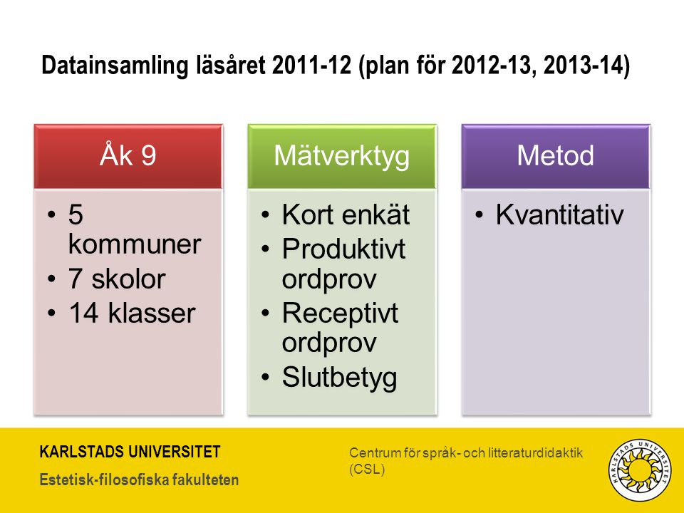 Datainsamling läsåret 2011-12 (plan för 2012-13, 2013-14)