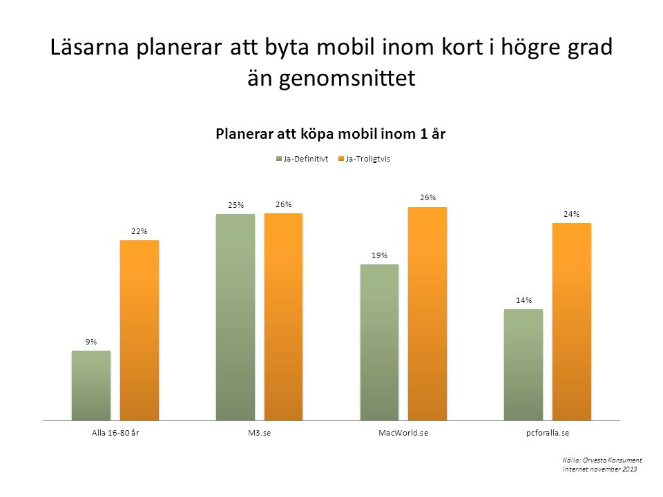 Läsarna planerar att byta mobil inom kort i högre grad än genomsnittet