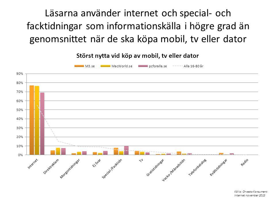 Läsarna använder internet och special- och facktidningar som informationskälla i högre grad än genomsnittet när de ska köpa mobil, tv eller dator