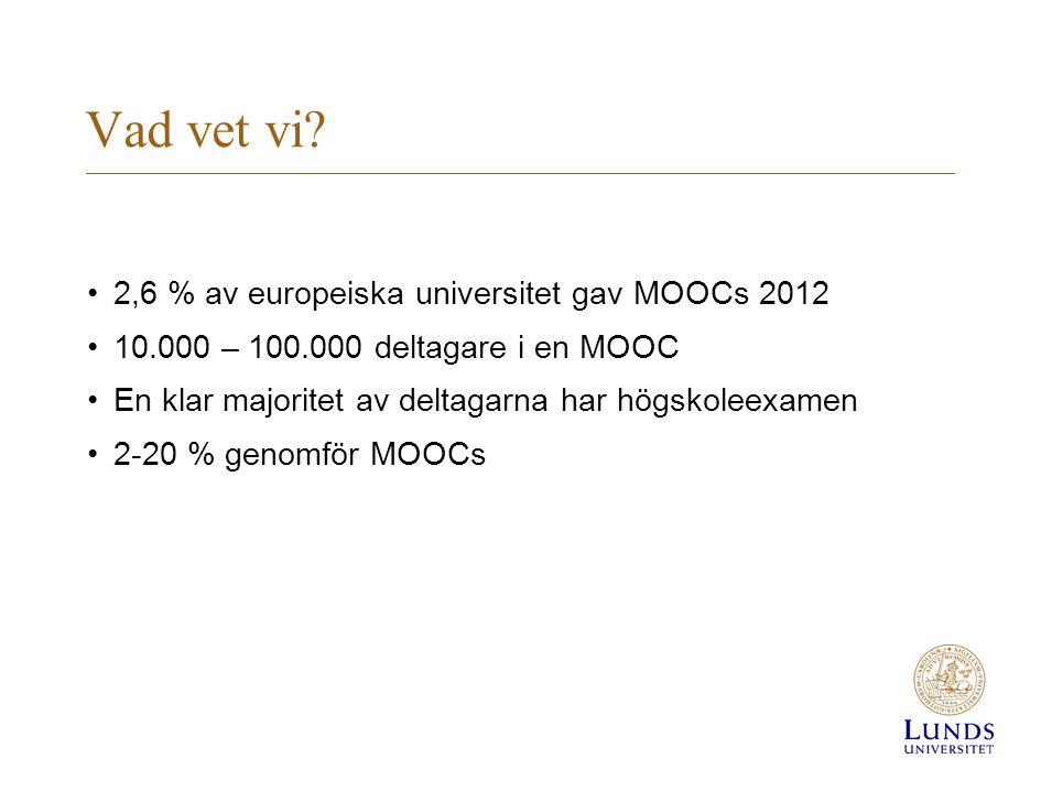 Vad vet vi 2,6 % av europeiska universitet gav MOOCs 2012