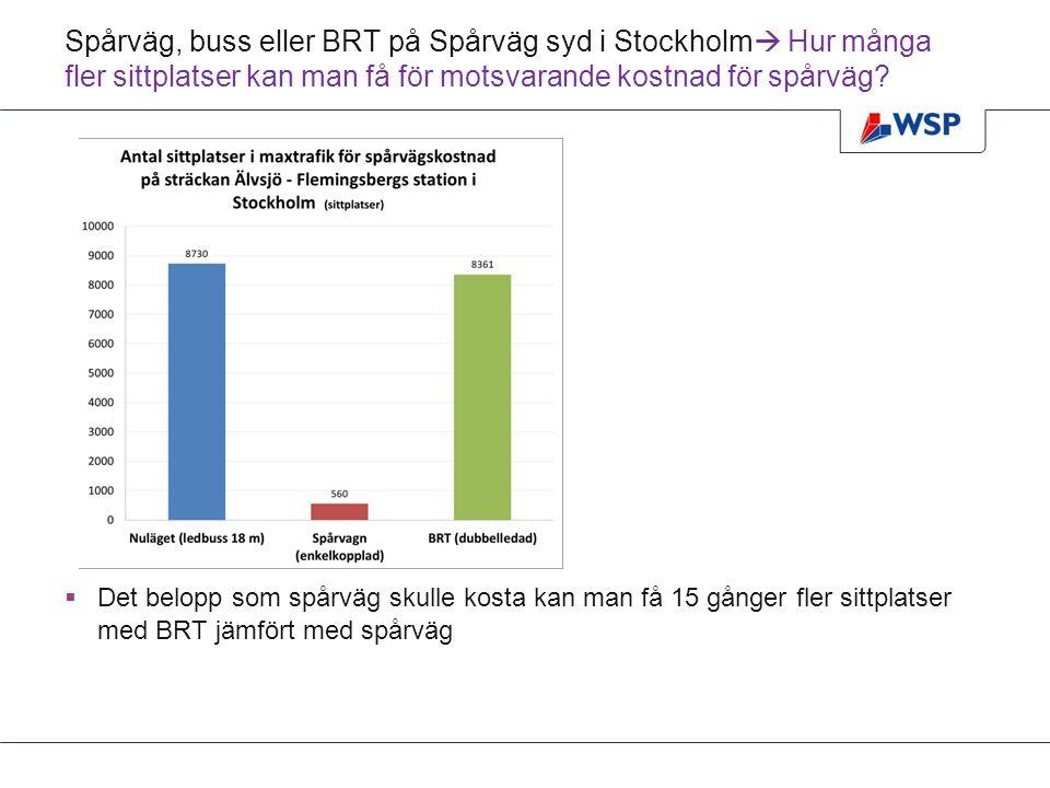Spårväg, buss eller BRT på Spårväg syd i Stockholm Hur många fler sittplatser kan man få för motsvarande kostnad för spårväg