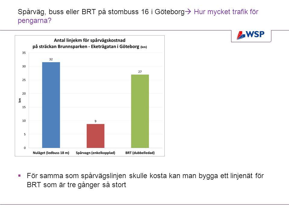 Spårväg, buss eller BRT på stombuss 16 i Göteborg Hur mycket trafik för pengarna