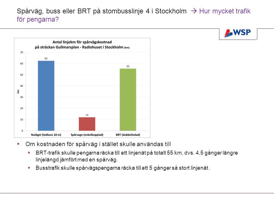 Spårväg, buss eller BRT på stombusslinje 4 i Stockholm  Hur mycket trafik för pengarna