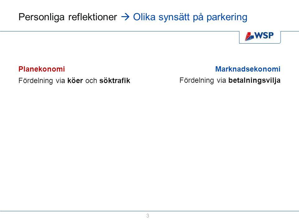 Personliga reflektioner  Olika synsätt på parkering