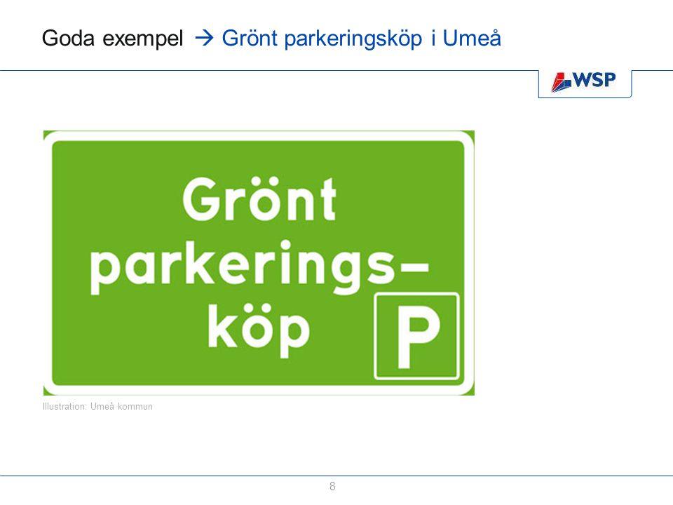 Goda exempel  Grönt parkeringsköp i Umeå