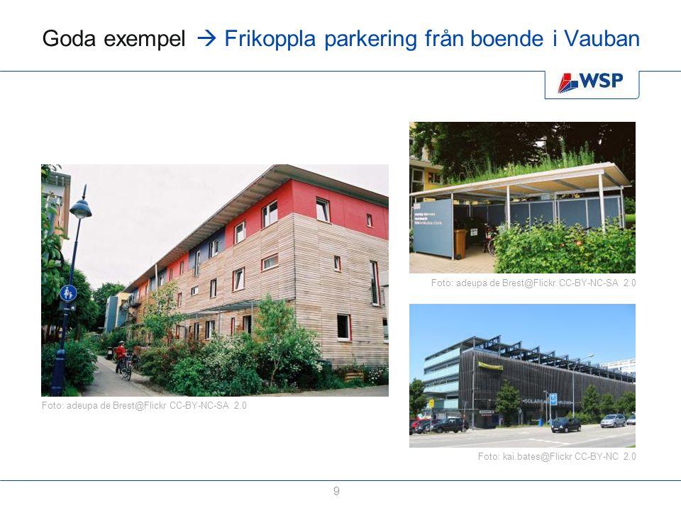 Goda exempel  Frikoppla parkering från boende i Vauban