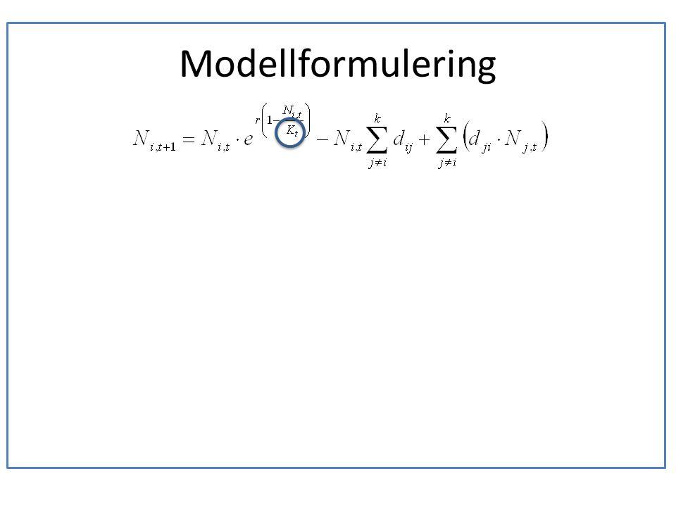 Modellformulering Ekarna åldras och förändras över tiden.