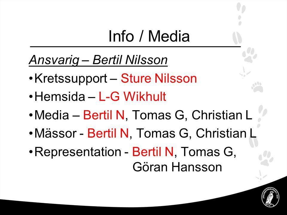 Info / Media Ansvarig – Bertil Nilsson Kretssupport – Sture Nilsson