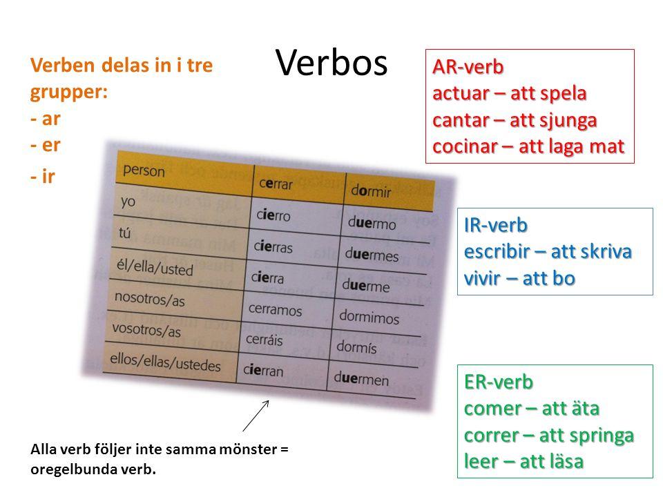 Verbos Verben delas in i tre grupper: - ar - er - ir