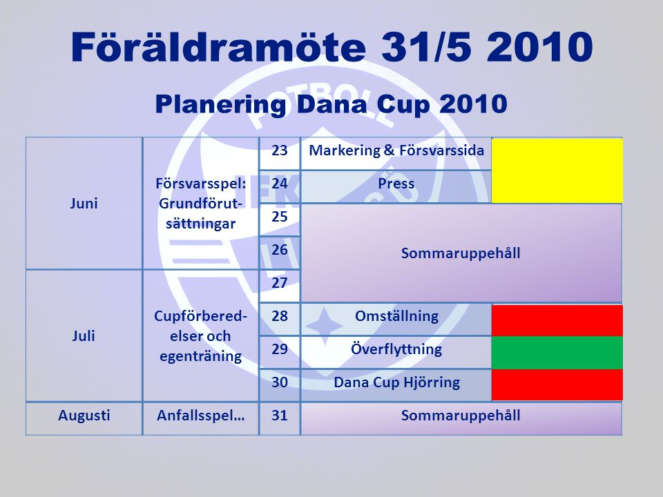Föräldramöte 31/5 2010 Planering Dana Cup 2010 Juni