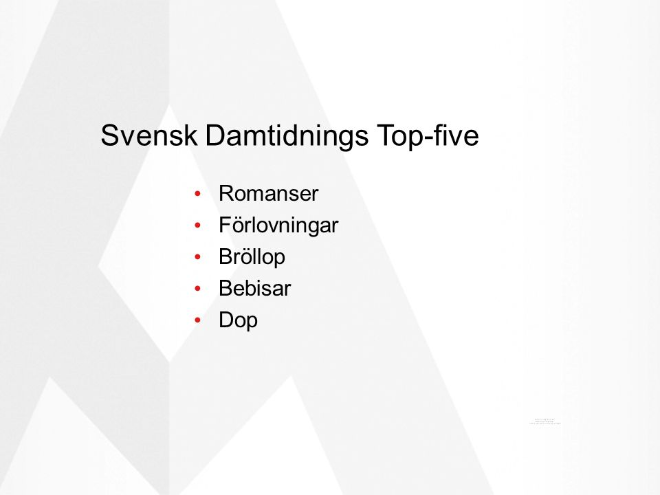 Svensk Damtidnings Top-five