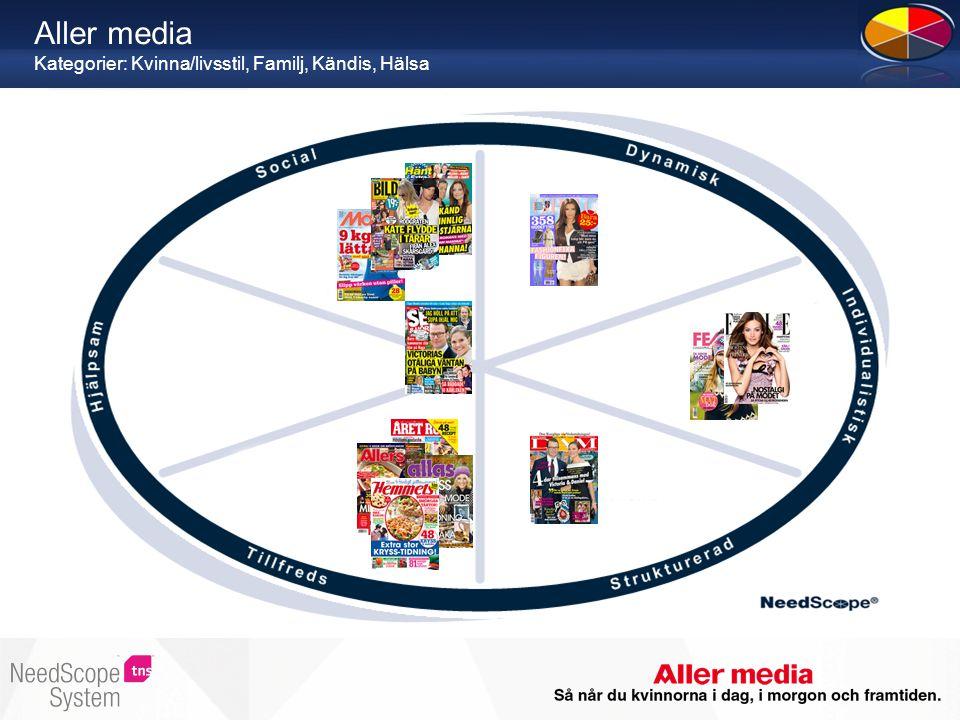 Aller media Kategorier: Kvinna/livsstil, Familj, Kändis, Hälsa