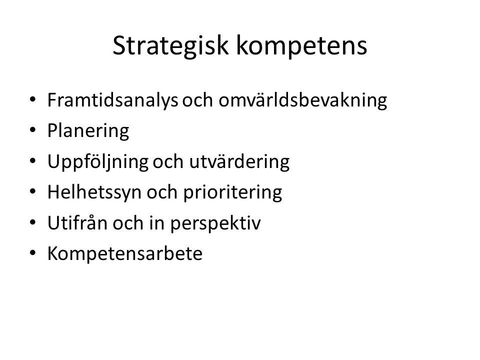 Strategisk kompetens Framtidsanalys och omvärldsbevakning Planering