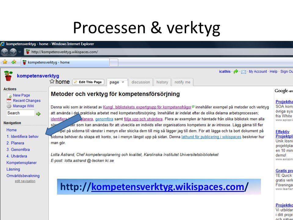 Processen & verktyg http://kompetensverktyg.wikispaces.com/