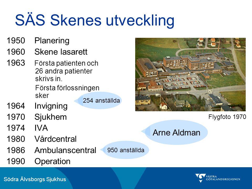 SÄS Skenes utveckling 1950 Planering 1960 Skene lasarett