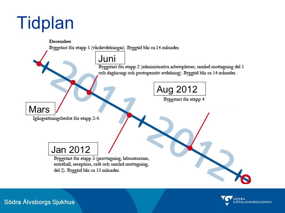 Tidplan Juni Aug 2012 Mars Jan 2012