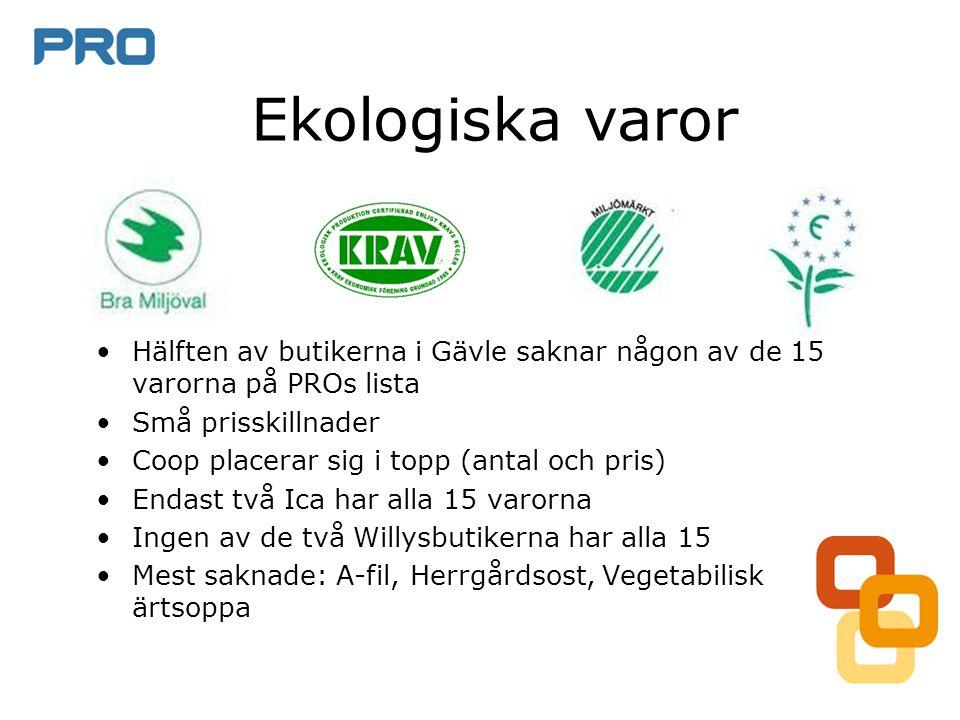 Ekologiska varor Hälften av butikerna i Gävle saknar någon av de 15 varorna på PROs lista. Små prisskillnader.
