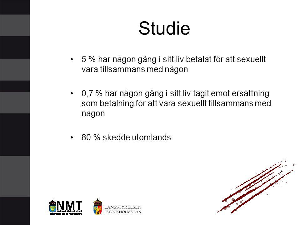 Studie 5 % har någon gång i sitt liv betalat för att sexuellt vara tillsammans med någon.