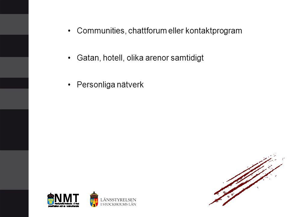 Communities, chattforum eller kontaktprogram