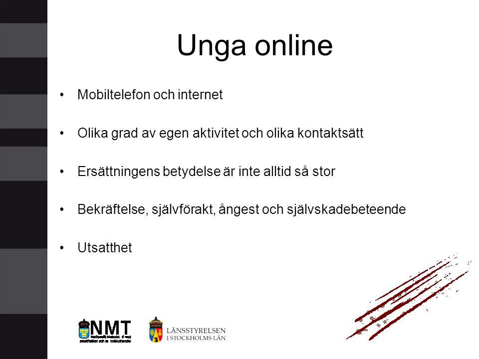 Unga online Mobiltelefon och internet