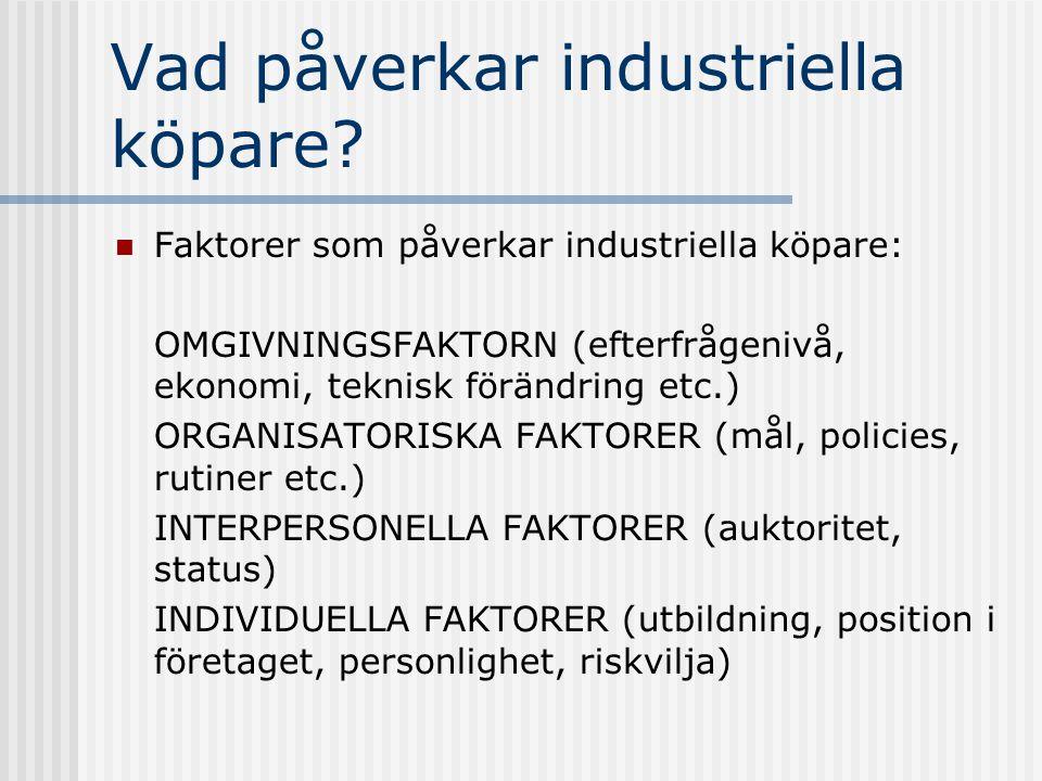 Vad påverkar industriella köpare