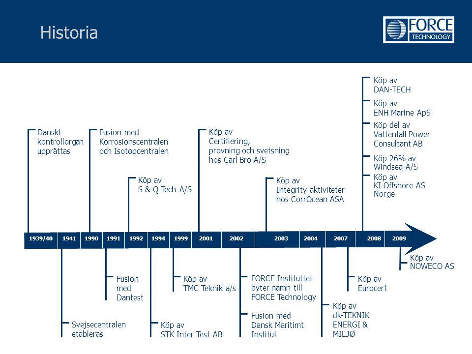 Historia Danskt kontrollorgan upprättas Svejsecentralen etableras