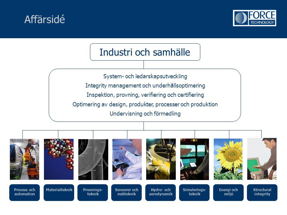 Process och automation Sensorer och mätteknik Hydro- och aerodynamik