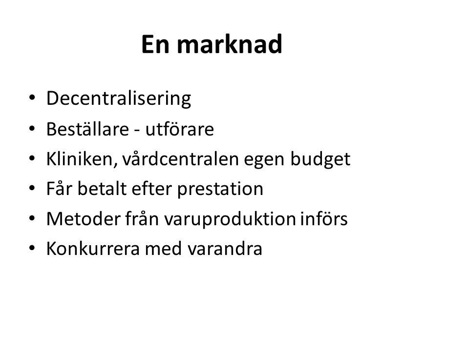 En marknad Decentralisering Beställare - utförare