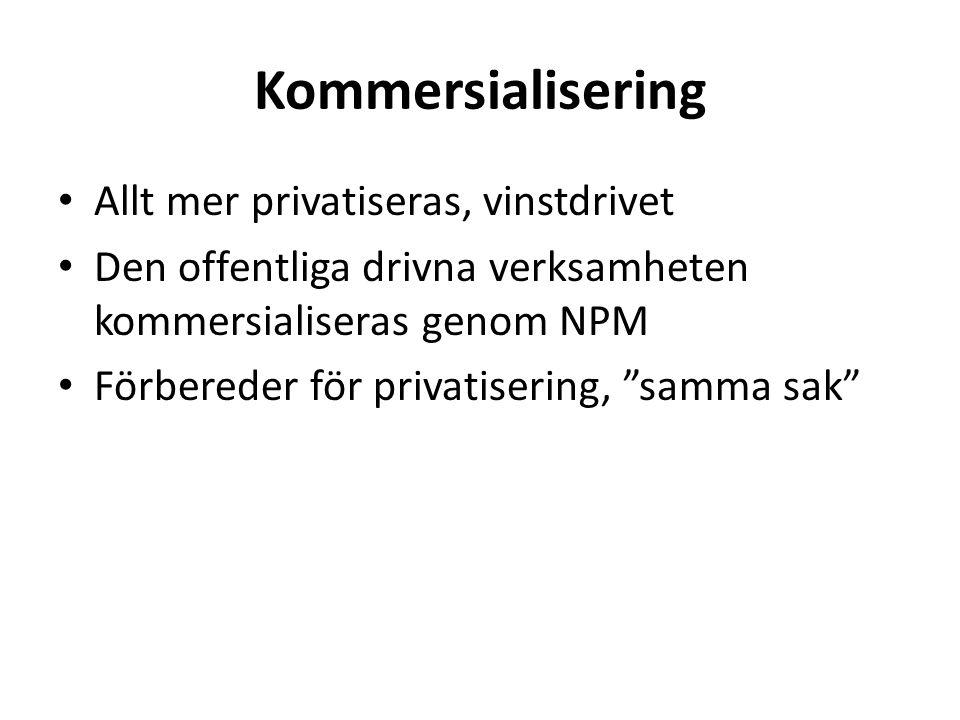 Kommersialisering Allt mer privatiseras, vinstdrivet