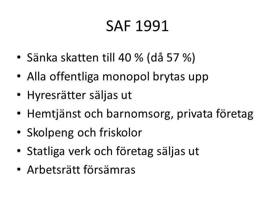 SAF 1991 Sänka skatten till 40 % (då 57 %)