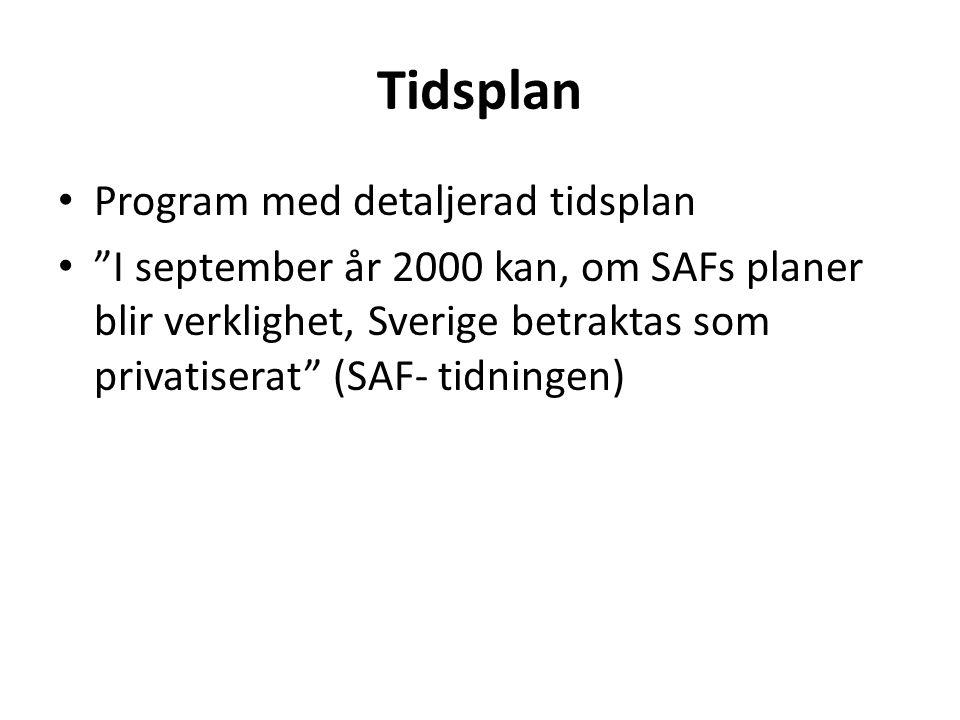 Tidsplan Program med detaljerad tidsplan
