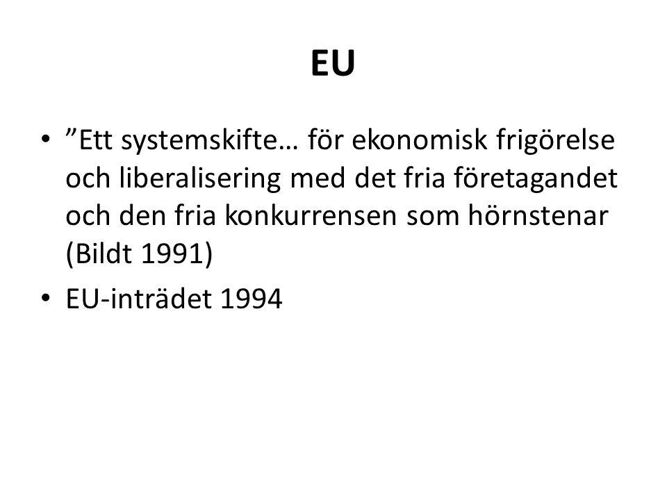 EU Ett systemskifte… för ekonomisk frigörelse och liberalisering med det fria företagandet och den fria konkurrensen som hörnstenar (Bildt 1991)