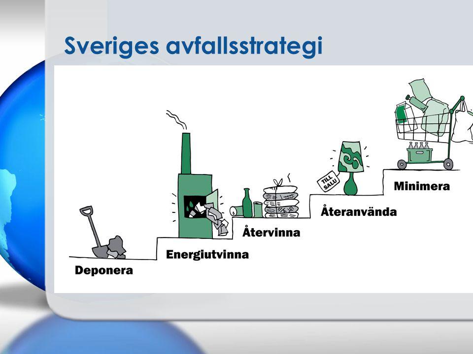 Sveriges avfallsstrategi