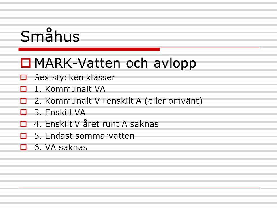 Småhus MARK-Vatten och avlopp Sex stycken klasser 1. Kommunalt VA