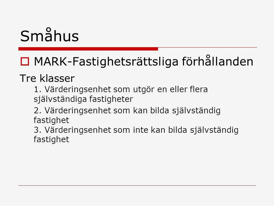 Småhus MARK-Fastighetsrättsliga förhållanden