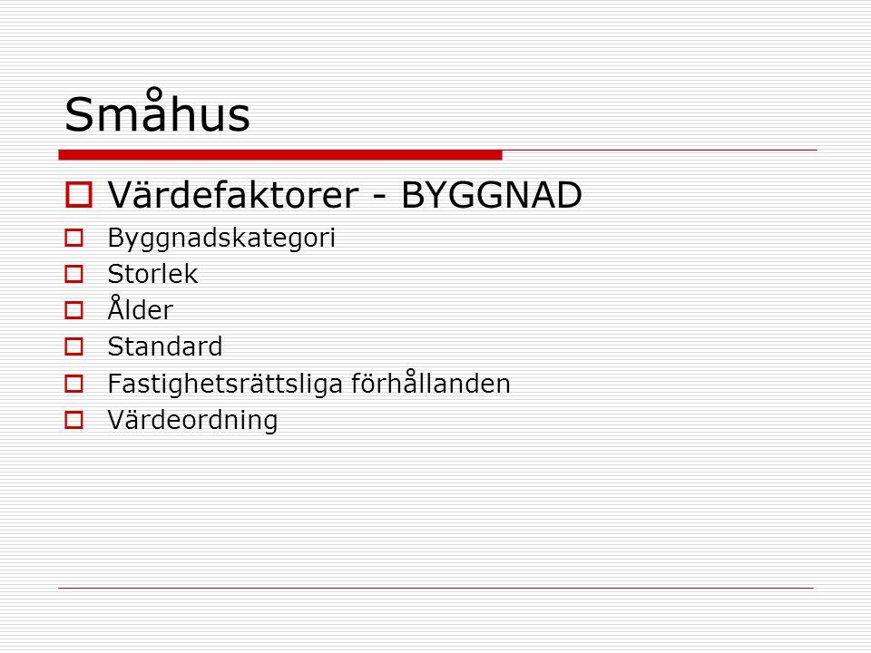 Småhus Värdefaktorer - BYGGNAD Byggnadskategori Storlek Ålder Standard